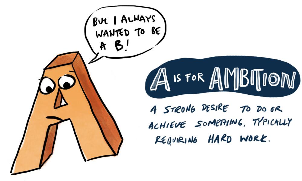 ABCs_Ambition