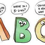 ABCs for a Happy Life